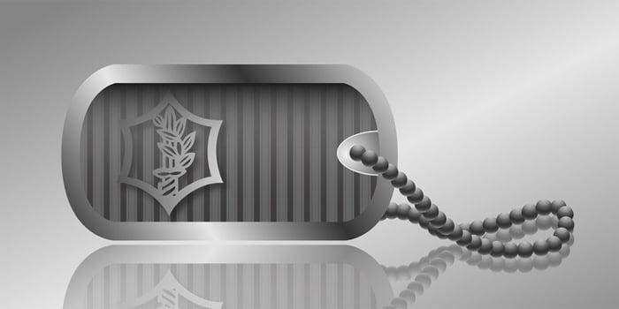 עבירות התגייסות במרמה או קבלת פטור במרמה משירות צבאי